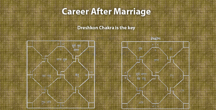 how will be career after marriage